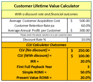 output from the CLV calculator