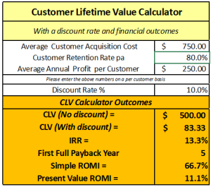 example clv calculation