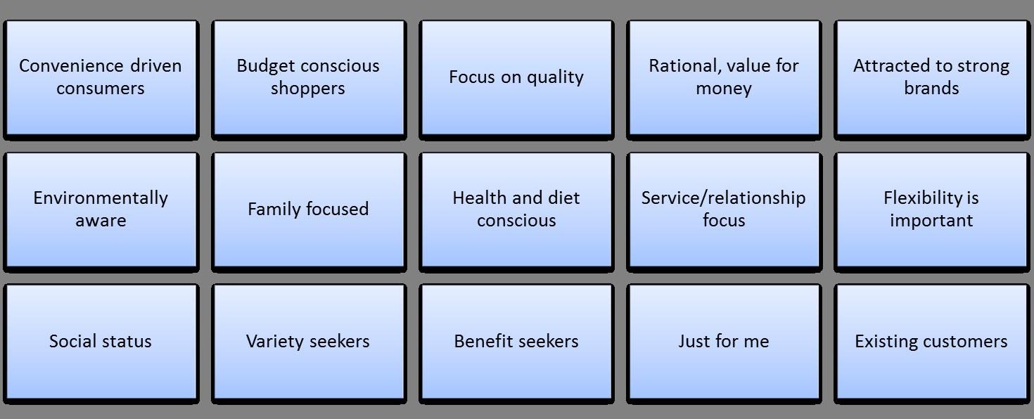 list of market segment ideas