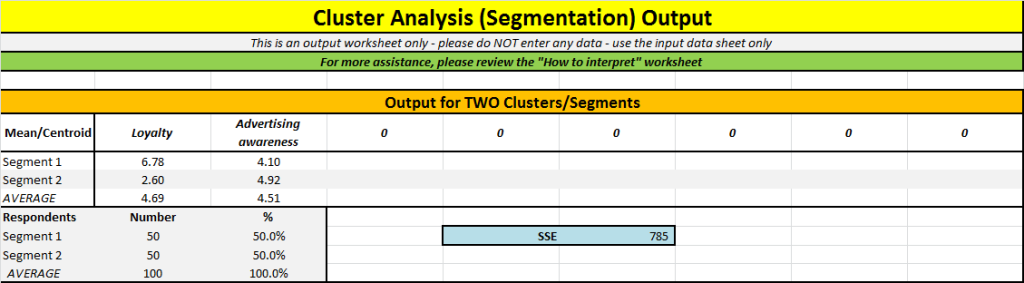 cluster analysis output