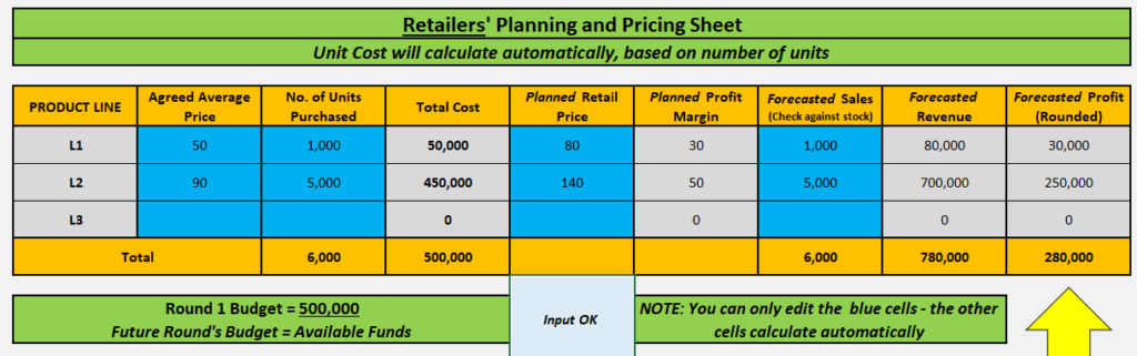 example retail plan